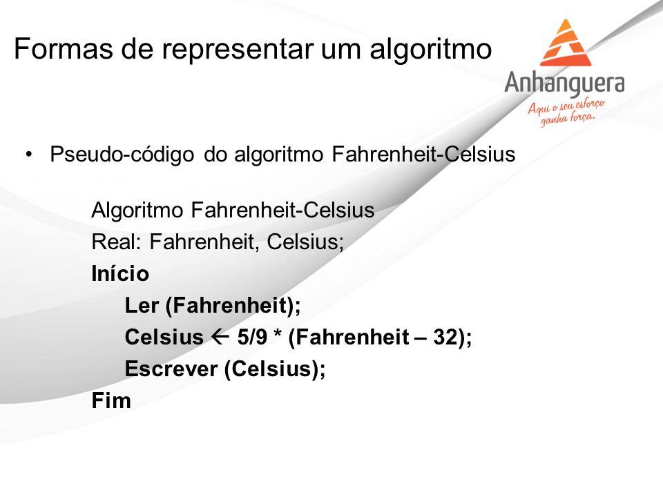 Formas de representar um algoritmo Pseudo-código do algoritmo Fahrenheit-Celsius Algoritmo Fahrenheit-Celsius Real: Fahrenheit, Celsius; Início Ler (F