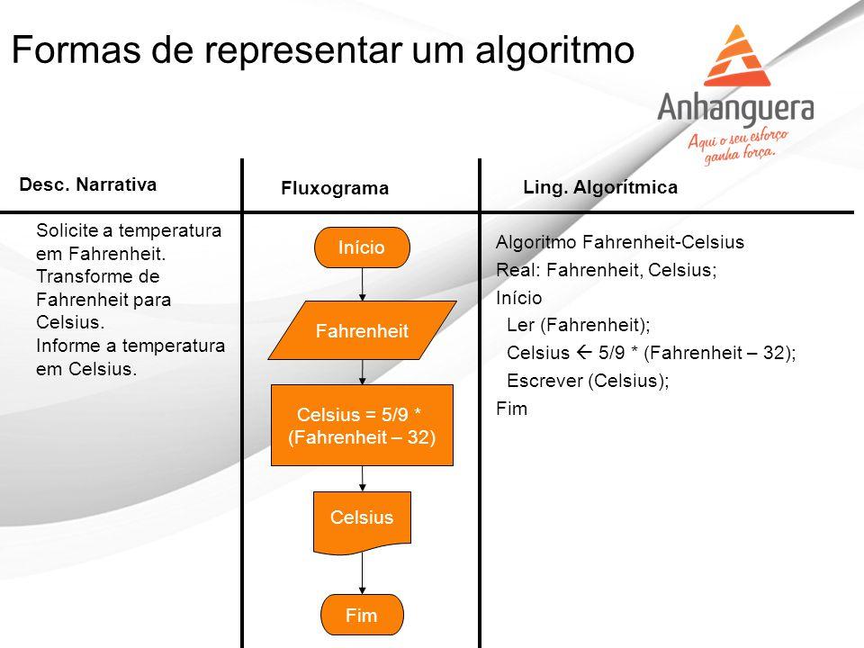 Formas de representar um algoritmo Ling. Algorítmica Algoritmo Fahrenheit-Celsius Real: Fahrenheit, Celsius; Início Ler (Fahrenheit); Celsius 5/9 * (F