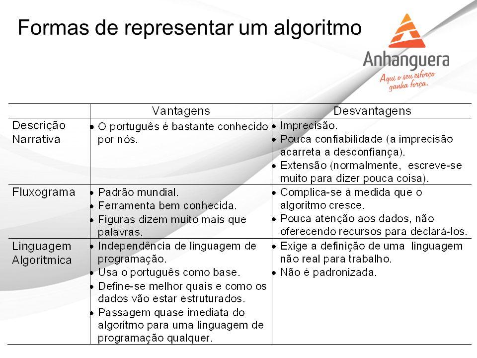Formas de representar um algoritmo