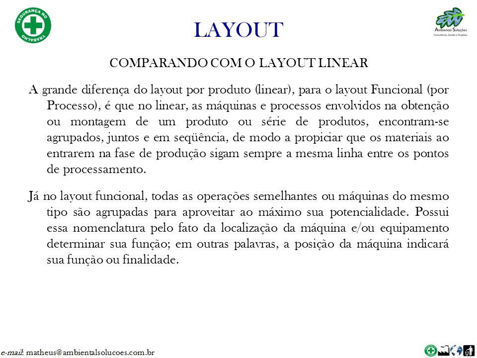 COMPARANDO COM O LAYOUT LINEAR A grande diferença do layout por produto (linear), para o layout Funcional (por Processo), é que no linear, as máquinas