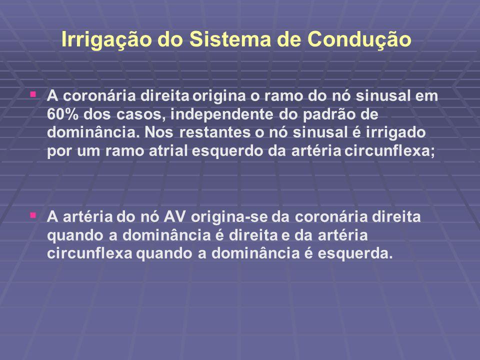 Anomalias Na Origem das Coronárias Ocorre em 1 a 2% dos casos.