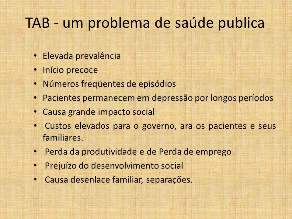 TAB - um problema de saúde publica Elevada prevalência Início precoce Números freqüentes de episódios Pacientes permanecem em depressão por longos per