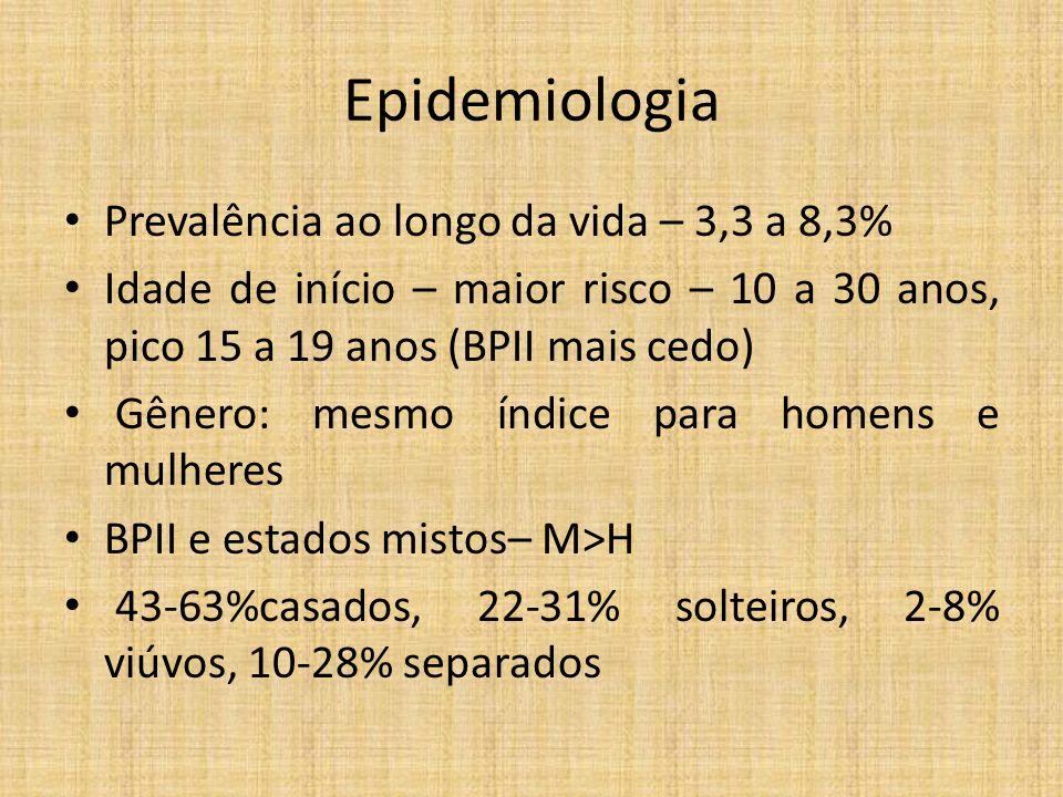 Epidemiologia Prevalência ao longo da vida – 3,3 a 8,3% Idade de início – maior risco – 10 a 30 anos, pico 15 a 19 anos (BPII mais cedo) Gênero: mesmo