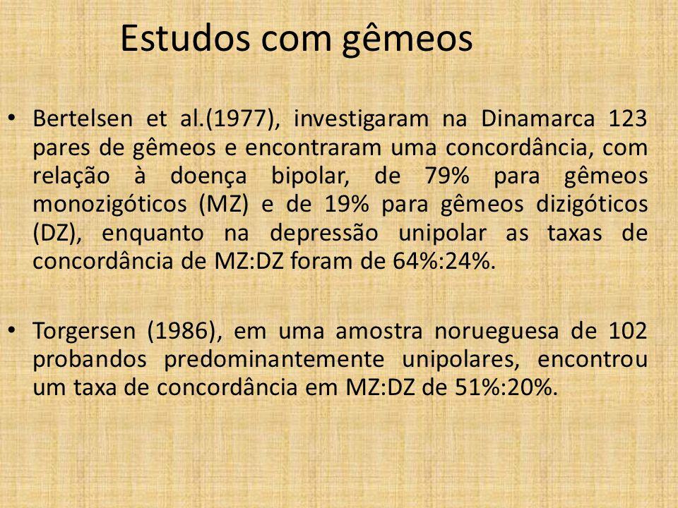 Estudos com gêmeos Bertelsen et al.(1977), investigaram na Dinamarca 123 pares de gêmeos e encontraram uma concordância, com relação à doença bipolar,