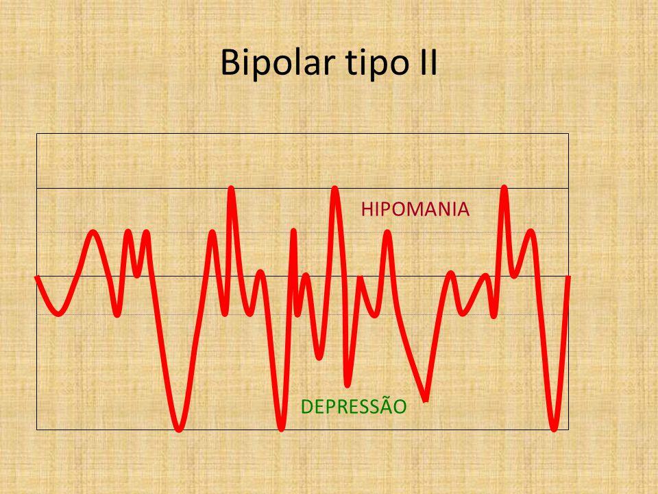 Bipolar tipo II HIPOMANIA DEPRESSÃO