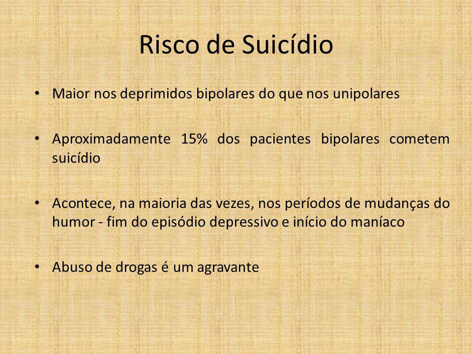 Risco de Suicídio Maior nos deprimidos bipolares do que nos unipolares Aproximadamente 15% dos pacientes bipolares cometem suicídio Acontece, na maior