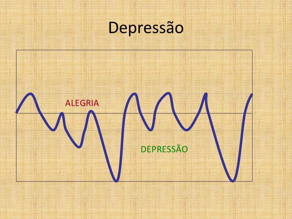 Depressão ALEGRIA DEPRESSÃO