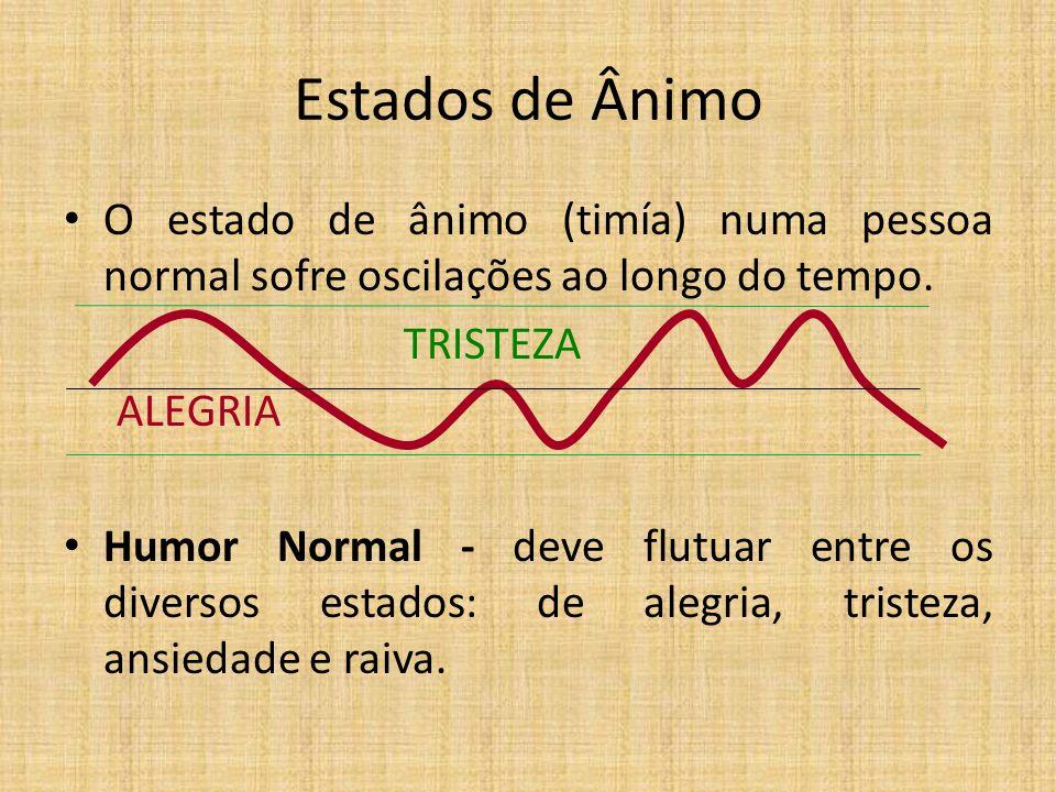 Estados de Ânimo O estado de ânimo (timía) numa pessoa normal sofre oscilações ao longo do tempo. TRISTEZA ALEGRIA Humor Normal - deve flutuar entre o