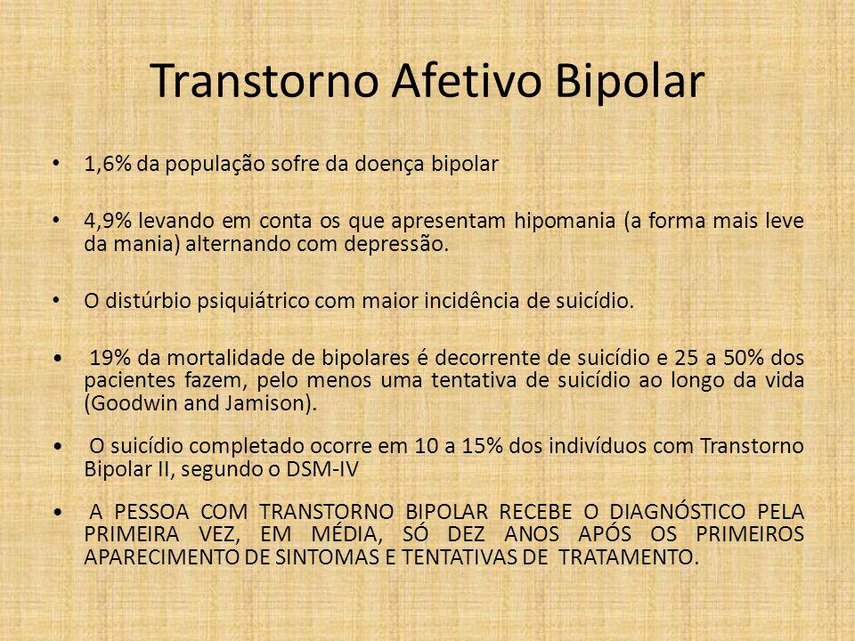 Transtorno Afetivo Bipolar 1,6% da população sofre da doença bipolar 4,9% levando em conta os que apresentam hipomania (a forma mais leve da mania) al