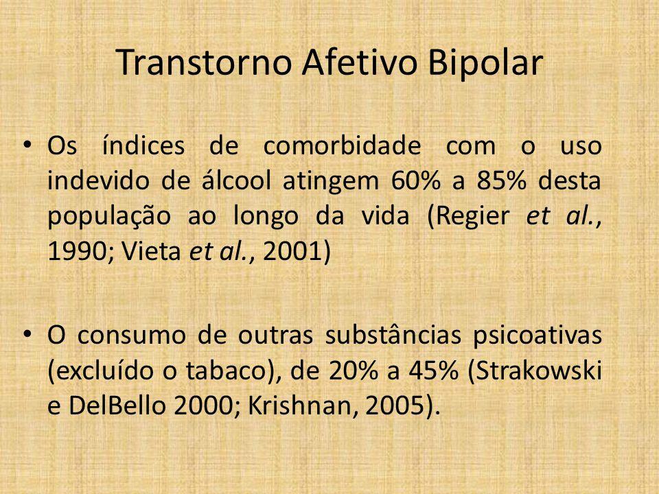 Transtorno Afetivo Bipolar Os índices de comorbidade com o uso indevido de álcool atingem 60% a 85% desta população ao longo da vida (Regier et al., 1
