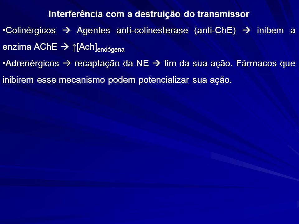 Interferência com a destruição do transmissor Colinérgicos Agentes anti-colinesterase (anti-ChE) inibem a enzima AChE [Ach] endógena Adrenérgicos reca