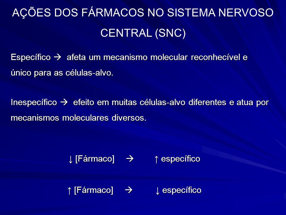 AÇÕES DOS FÁRMACOS NO SISTEMA NERVOSO CENTRAL (SNC) Específico afeta um mecanismo molecular reconhecível e único para as células-alvo. Inespecífico ef