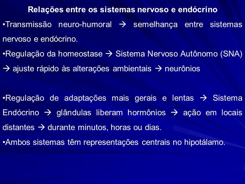 Relações entre os sistemas nervoso e endócrino Transmissão neuro-humoral semelhança entre sistemas nervoso e endócrino. Regulação da homeostase Sistem