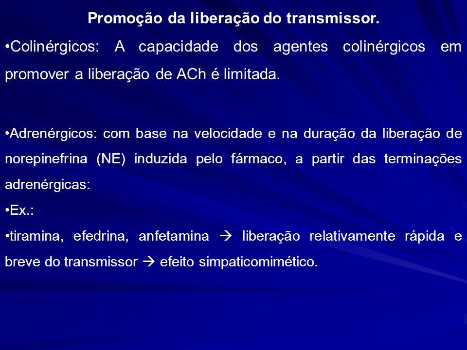 Promoção da liberação do transmissor. Colinérgicos: A capacidade dos agentes colinérgicos em promover a liberação de ACh é limitada. Adrenérgicos: com