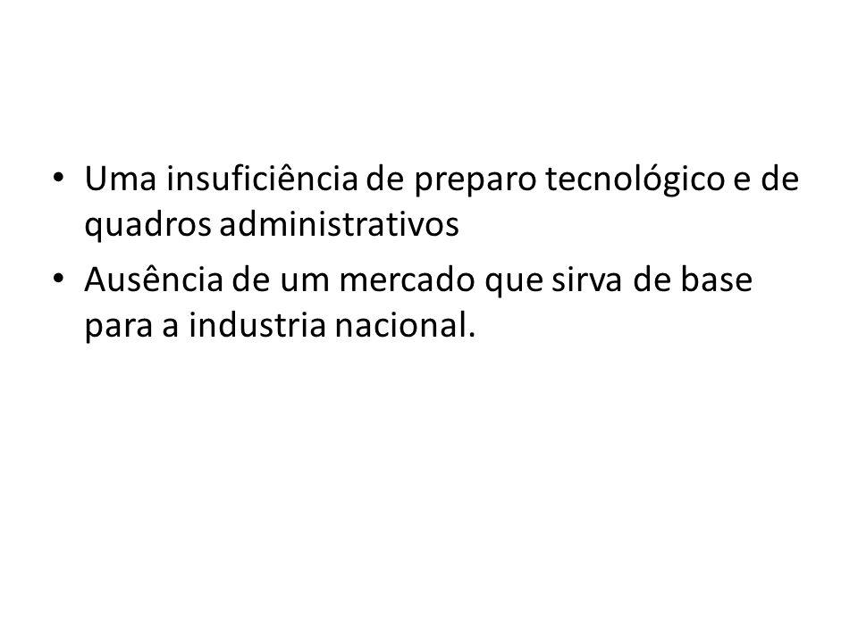 Uma insuficiência de preparo tecnológico e de quadros administrativos Ausência de um mercado que sirva de base para a industria nacional.