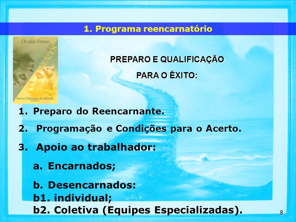 8 PREPARO E QUALIFICAÇÃO PARA O ÊXITO: 1.Programa reencarnatório 1.Preparo do Reencarnante.