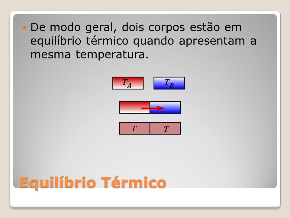 Equilíbrio Térmico De modo geral, dois corpos estão em equilíbrio térmico quando apresentam a mesma temperatura.