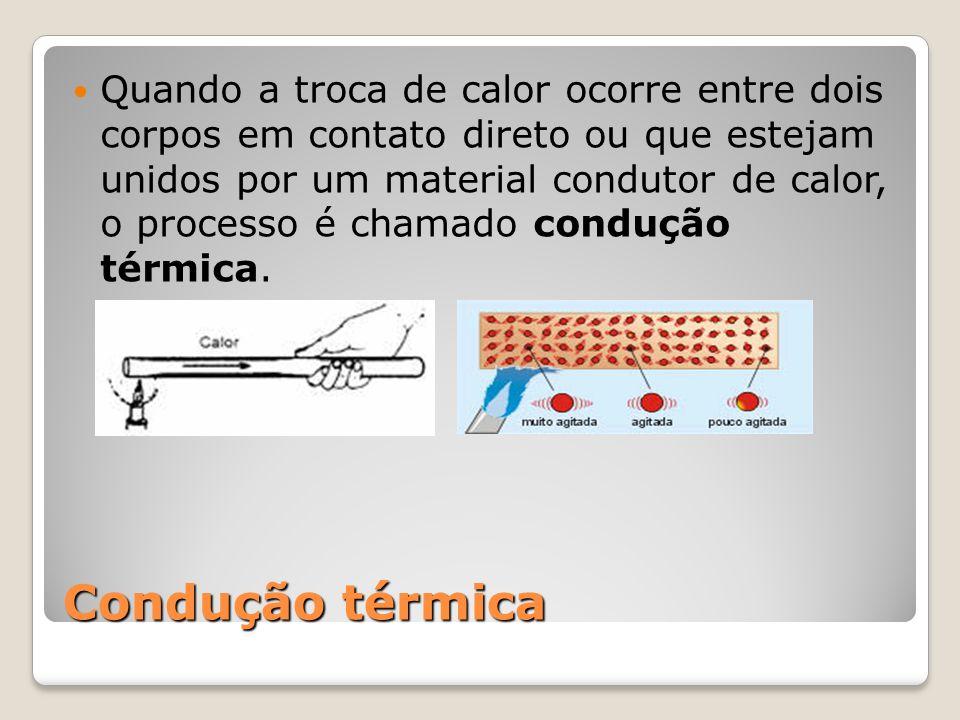 Condução térmica Quando a troca de calor ocorre entre dois corpos em contato direto ou que estejam unidos por um material condutor de calor, o process