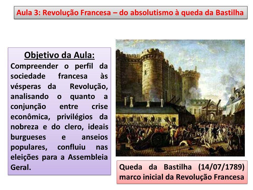 Aula 3: Revolução Francesa – do absolutismo à queda da Bastilha Objetivo da Aula: Compreender o perfil da sociedade francesa às vésperas da Revolução,