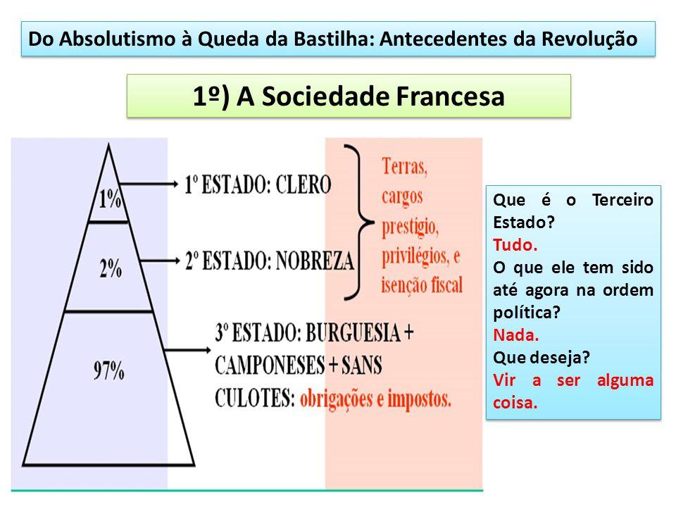 Do Absolutismo à Queda da Bastilha: Antecedentes da Revolução 1º) A Sociedade Francesa Que é o Terceiro Estado? Tudo. O que ele tem sido até agora na