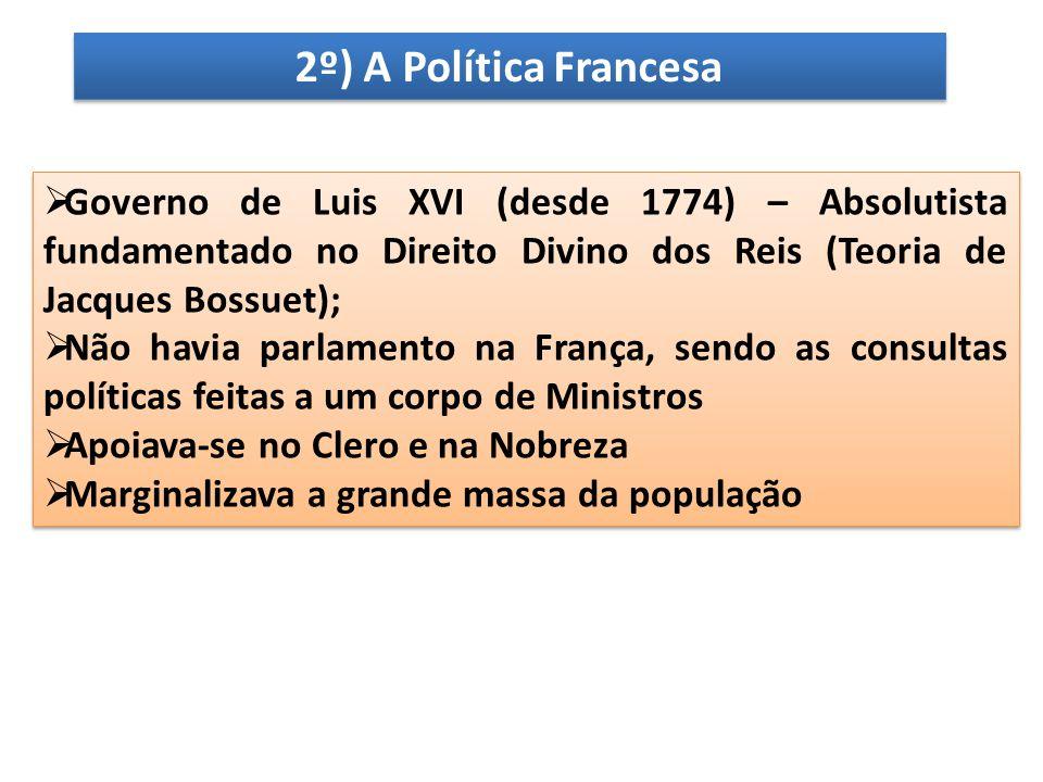 2º) A Política Francesa Governo de Luis XVI (desde 1774) – Absolutista fundamentado no Direito Divino dos Reis (Teoria de Jacques Bossuet); Não havia