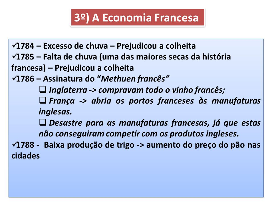 3º) A Economia Francesa 1784 – Excesso de chuva – Prejudicou a colheita 1785 – Falta de chuva (uma das maiores secas da história francesa) – Prejudico