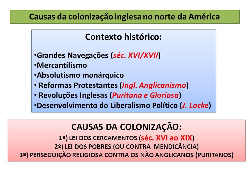 Causas da colonização inglesa no norte da América Contexto histórico: Grandes Navegações (séc. XVI/XVII) Mercantilismo Absolutismo monárquico Reformas