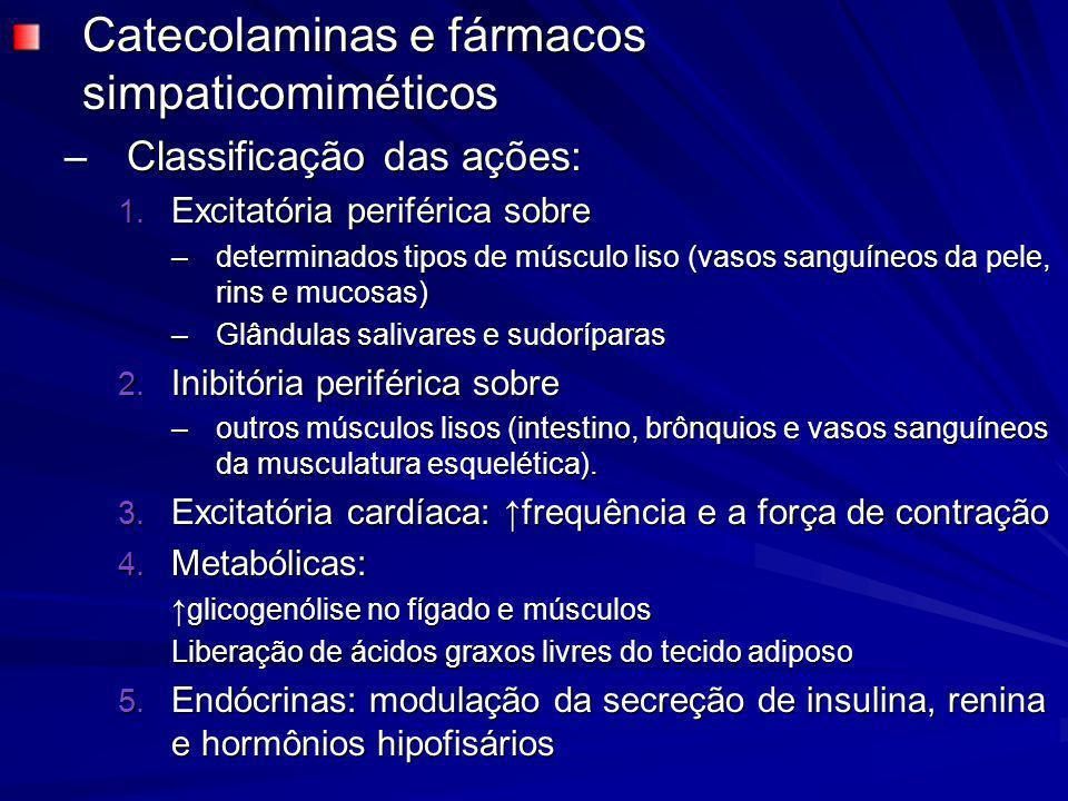 Catecolaminas e fármacos simpaticomiméticos –Classificação das ações: 1. Excitatória periférica sobre –determinados tipos de músculo liso (vasos sangu