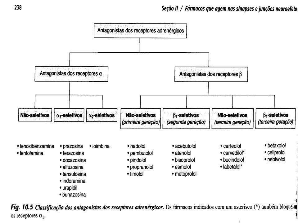 Catecolaminas endógenas EpinefrinaNorepinefrinaDopamina