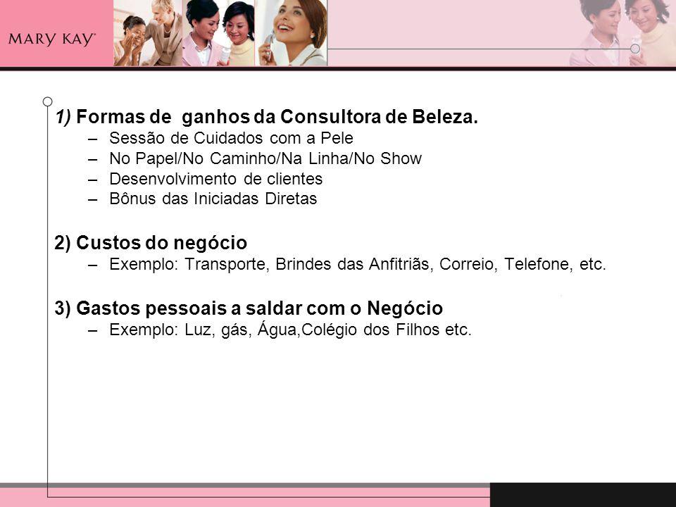 MESMO NÃO VENDENDO, TENHO DE PAGAR!
