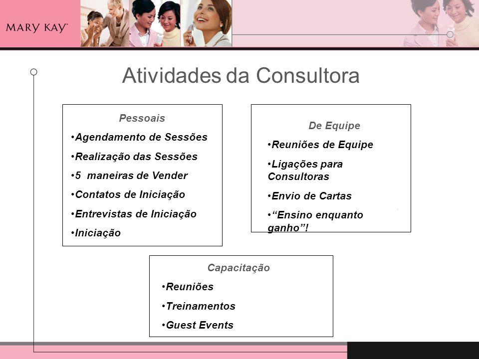 Atividades da Consultora Pessoais Agendamento de Sessões Realização das Sessões 5 maneiras de Vender Contatos de Iniciação Entrevistas de Iniciação In