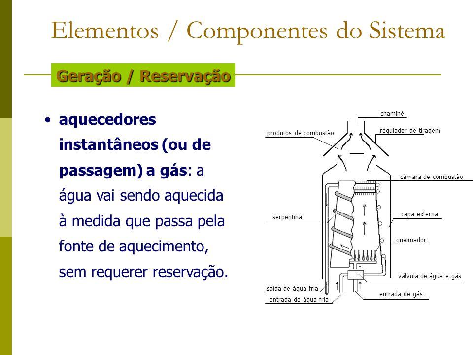aquecedores instantâneos (ou de passagem) a gás: a água vai sendo aquecida à medida que passa pela fonte de aquecimento, sem requerer reservação. cham