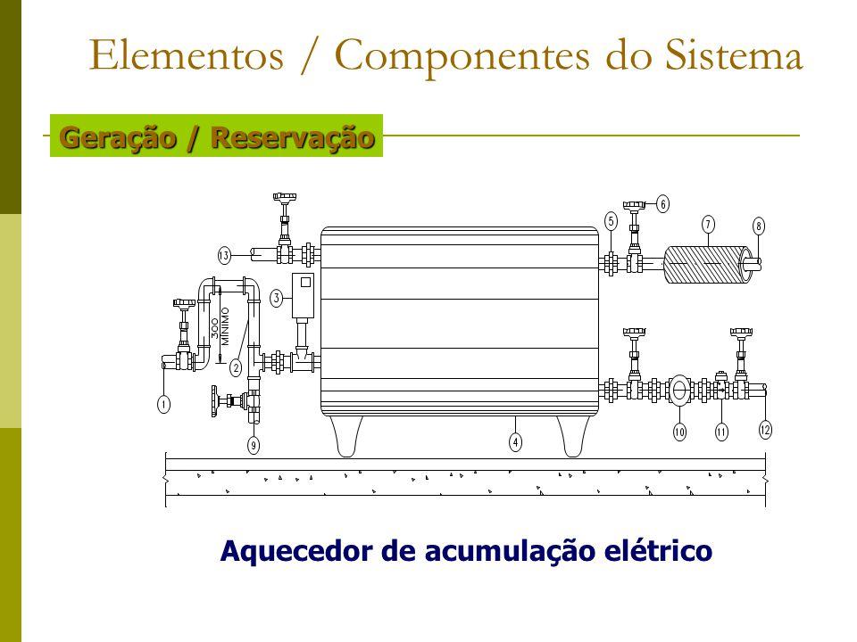 Geração / Reservação Elementos / Componentes do Sistema Aquecedor de acumulação elétrico