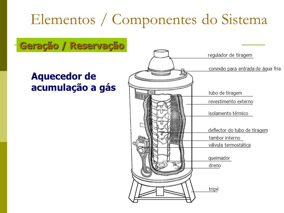 regulador de tiragem conexão para entrada de água fria tubo de tiragem revestimento externo isolamento térmico deflector do tubo de tiragem tambor int