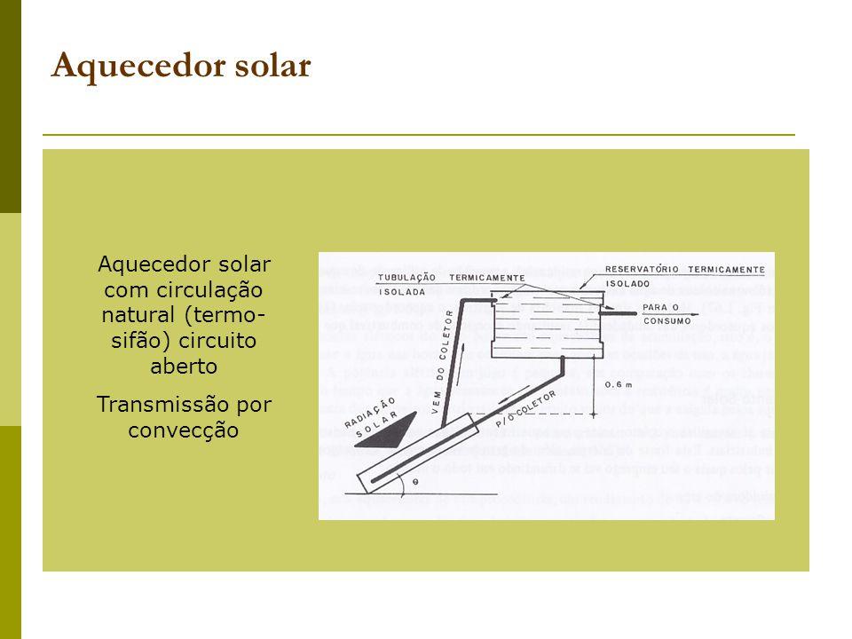 Aquecedor solar Aquecedor solar com circulação natural (termo- sifão) circuito aberto Transmissão por convecção