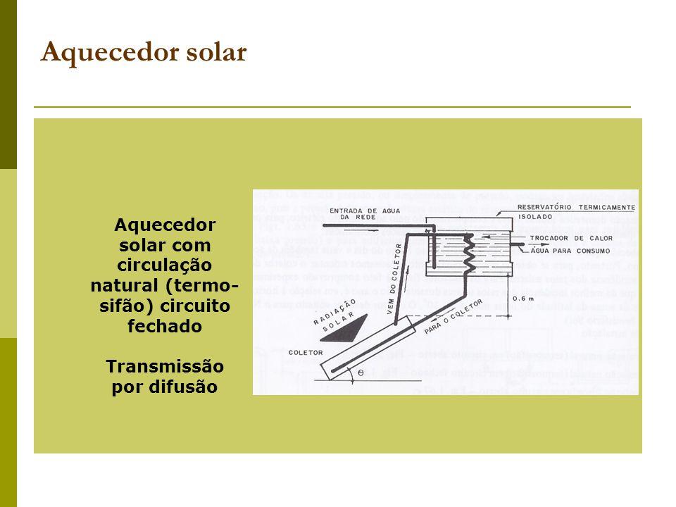 Aquecedor solar Aquecedor solar com circulação natural (termo- sifão) circuito fechado Transmissão por difusão