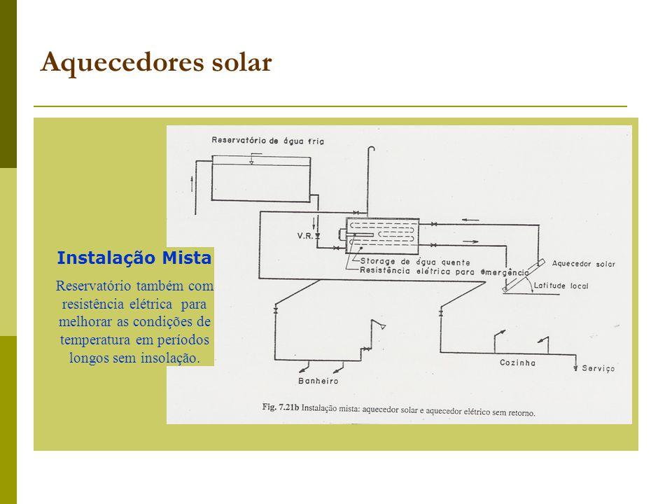 Aquecedores solar Instalação Mista Reservatório também com resistência elétrica para melhorar as condições de temperatura em períodos longos sem insol