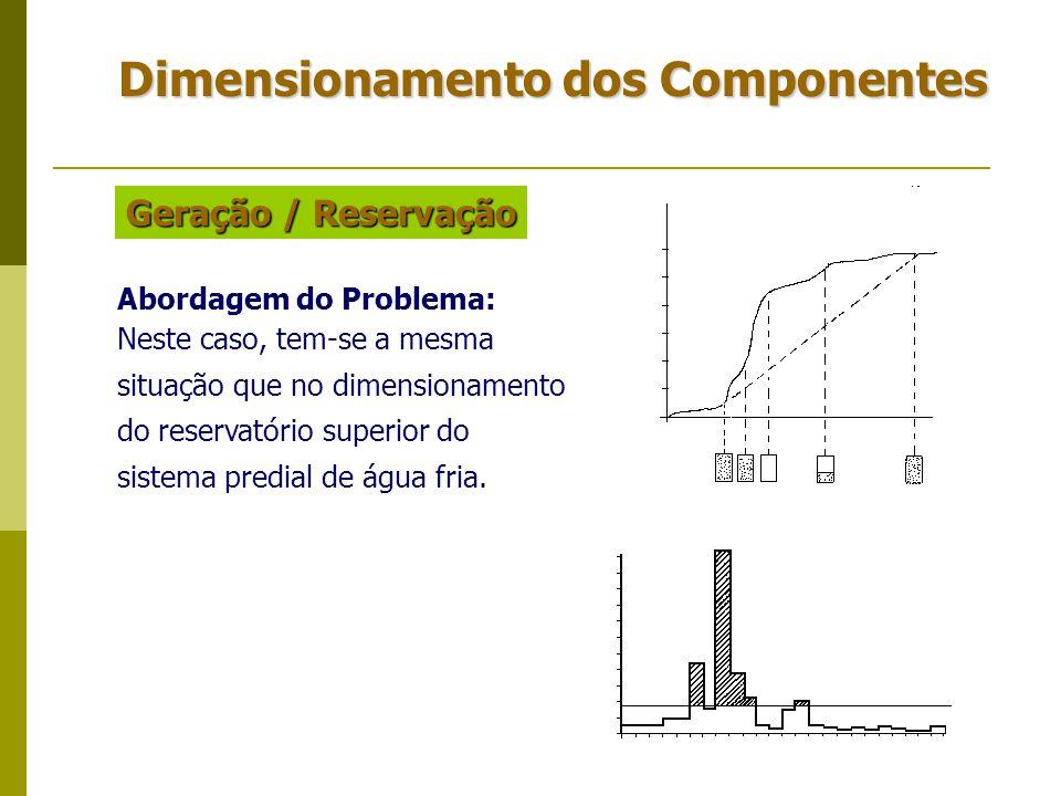 Dimensionamento dos Componentes Geração / Reservação Abordagem do Problema: Neste caso, tem-se a mesma situação que no dimensionamento do reservatório