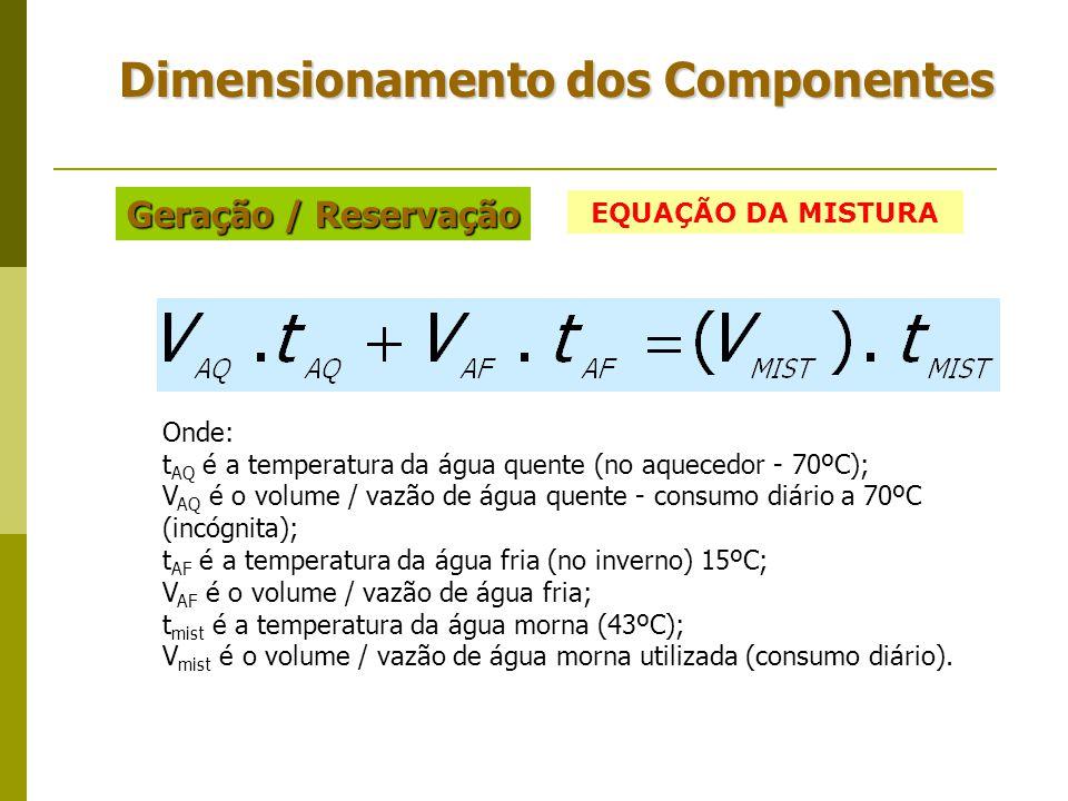 Onde: t AQ é a temperatura da água quente (no aquecedor - 70ºC); V AQ é o volume / vazão de água quente - consumo diário a 70ºC (incógnita); t AF é a