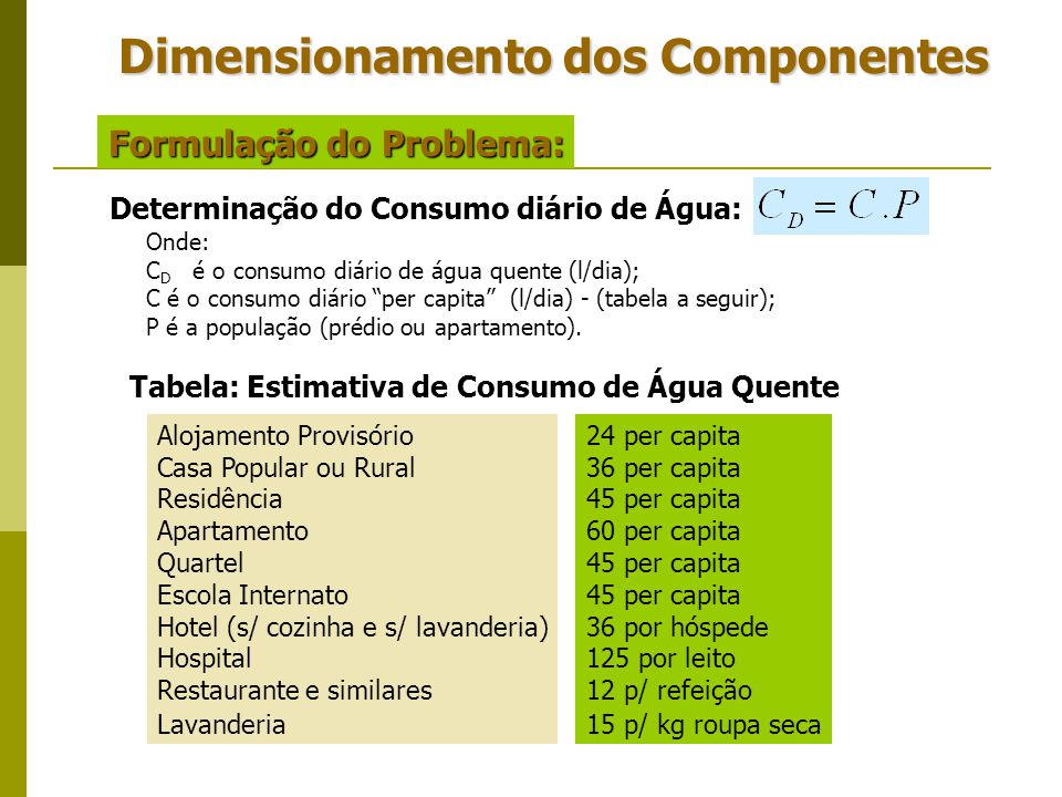 Formulação do Problema: Determinação do Consumo diário de Água: Onde: C D é o consumo diário de água quente (l/dia); C é o consumo diário per capita (