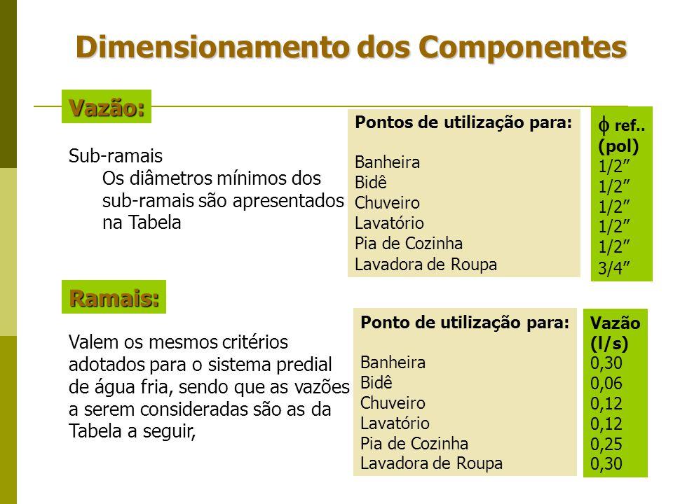Vazão: Sub-ramais Os diâmetros mínimos dos sub-ramais são apresentados na Tabela Pontos de utilização para: Banheira Bidê Chuveiro Lavatório Pia de Co