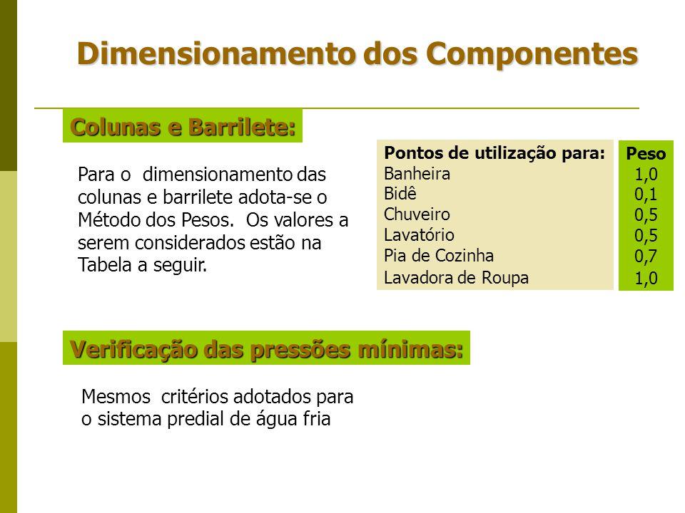 Colunas e Barrilete: Para o dimensionamento das colunas e barrilete adota-se o Método dos Pesos. Os valores a serem considerados estão na Tabela a seg
