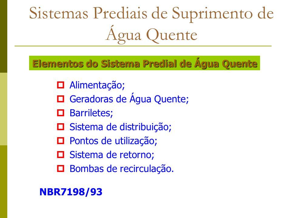 pAlimentação; pGeradoras de Água Quente; pBarriletes; pSistema de distribuição; pPontos de utilização; pSistema de retorno; pBombas de recirculação. N