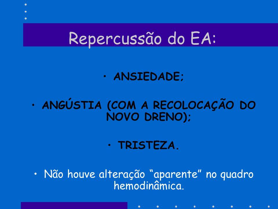 Repercussão do EA: ANSIEDADE; ANGÚSTIA (COM A RECOLOCAÇÃO DO NOVO DRENO); TRISTEZA. Não houve alteração aparente no quadro hemodinâmica.