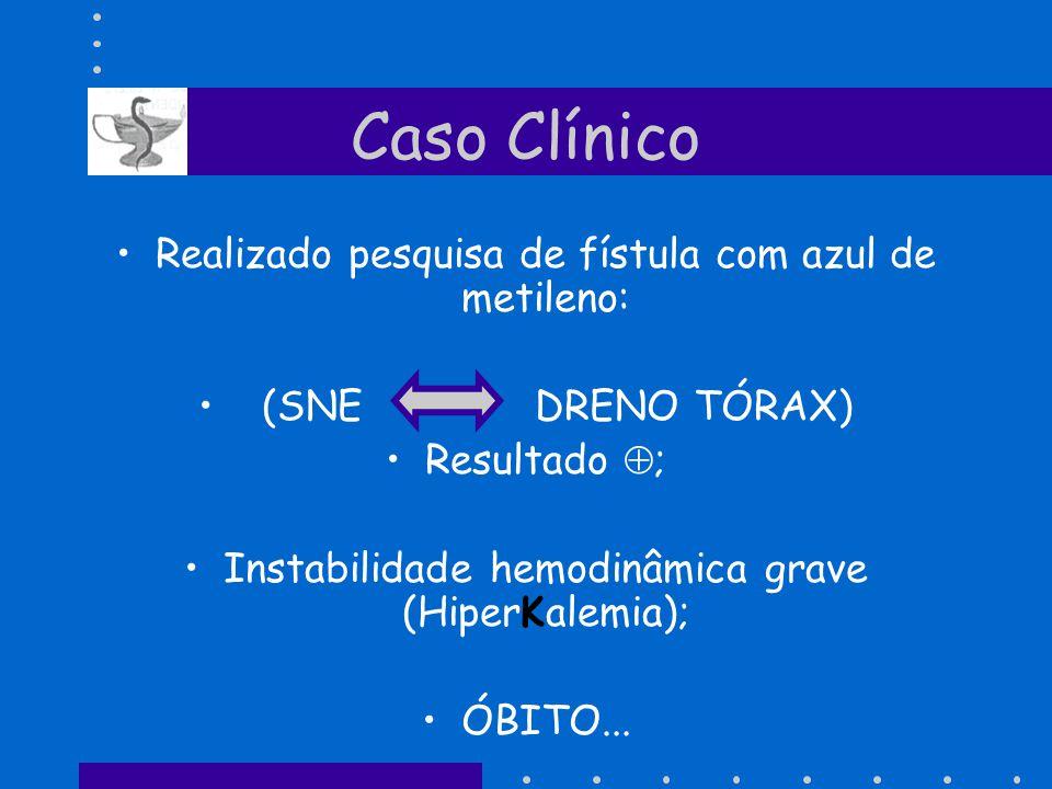 Caso Clínico Realizado pesquisa de fístula com azul de metileno: (SNE DRENO TÓRAX) Resultado ; Instabilidade hemodinâmica grave (HiperKalemia); ÓBITO.