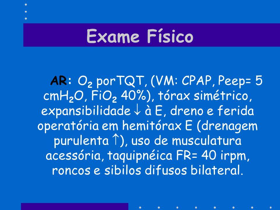 Exame Físico AR: O 2 porTQT, (VM: CPAP, Peep= 5 cmH 2 O, FiO 2 40%), tórax simétrico, expansibilidade à E, dreno e ferida operatória em hemitórax E (d