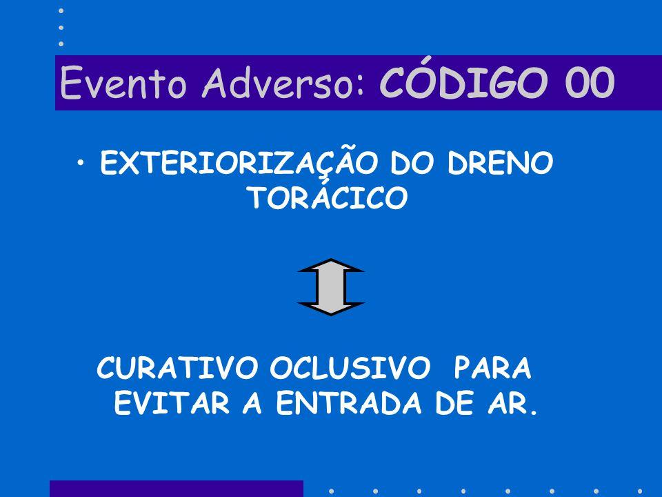 Evento Adverso: CÓDIGO 00 EXTERIORIZAÇÃO DO DRENO TORÁCICO CURATIVO OCLUSIVO PARA EVITAR A ENTRADA DE AR.