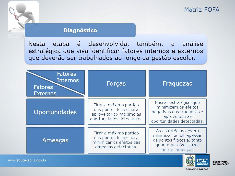 Nesta etapa é desenvolvida, também, a análise estratégica que visa identificar fatores internos e externos que deverão ser trabalhados ao longo da gestão escolar.