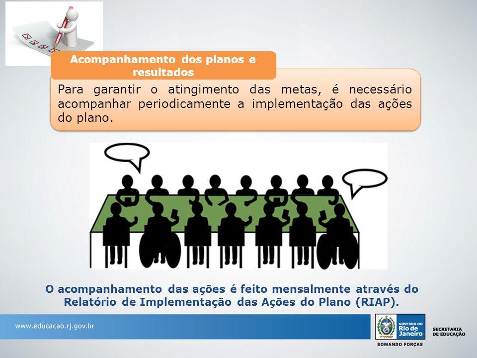 Para garantir o atingimento das metas, é necessário acompanhar periodicamente a implementação das ações do plano.