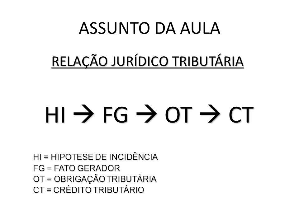 ASSUNTO DA AULA RELAÇÃO JURÍDICO TRIBUTÁRIA HI FG OT CT HI FG OT CT HI = HIPOTESE DE INCIDÊNCIA FG = FATO GERADOR OT = OBRIGAÇÃO TRIBUTÁRIA CT = CRÉDI